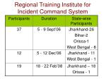 regional training institute for incident command system