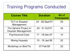 training programs conducted