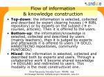 flow of information knowledge construction