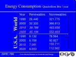 energy consumption quadrillion btu year