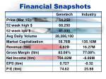 financial snapshots