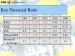 key financial ratio