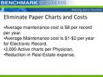 eliminate paper charts and costs