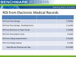 roi from electronic medical records