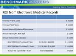 roi from electronic medical records1