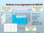 multiway array aggregation for molap2