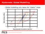 hysteresis global modelling