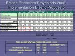 estado financiero proyectado 2006 implementaci n dise o propuesto