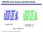 dbscan core border and noise points1