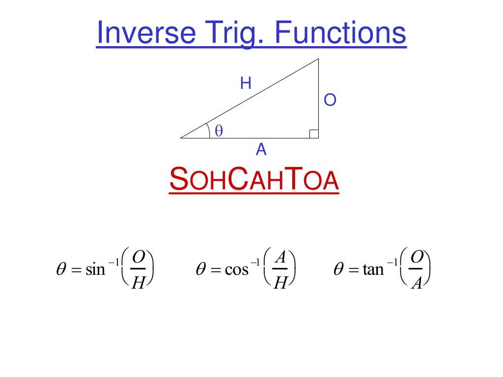 Inverse Trig. Functions