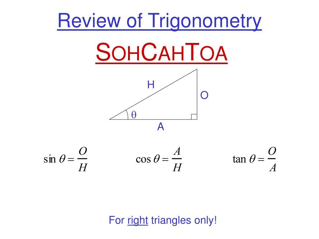 Review of Trigonometry