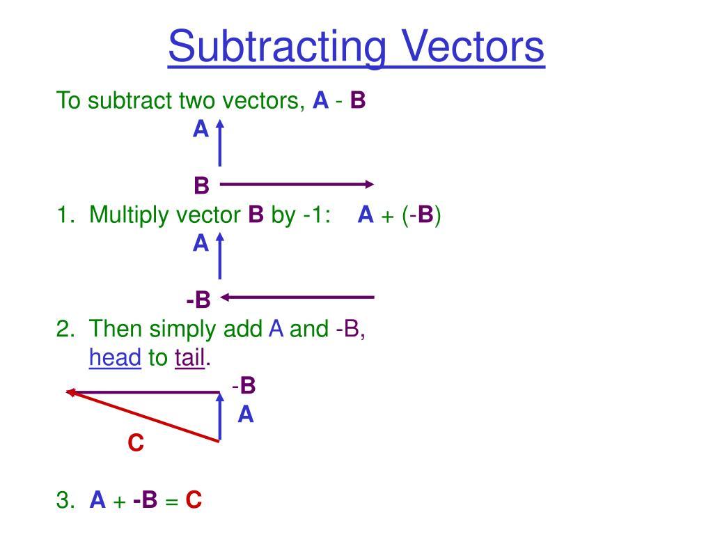 Subtracting Vectors