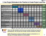 3 use project estimates the timeline to create project load plan