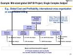 example mid sized global sap bi project single complex subject