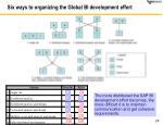 six ways to organizing the global bi development effort