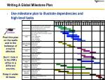 writing a global milestone plan