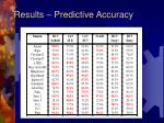 results predictive accuracy