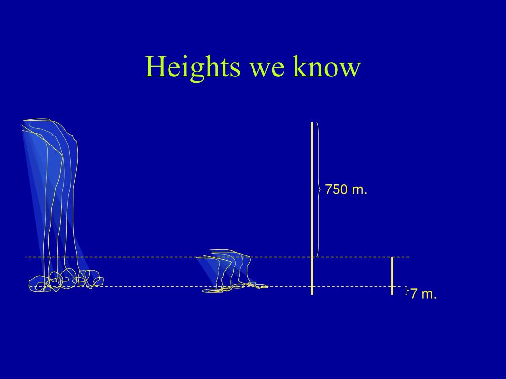 Heights we know