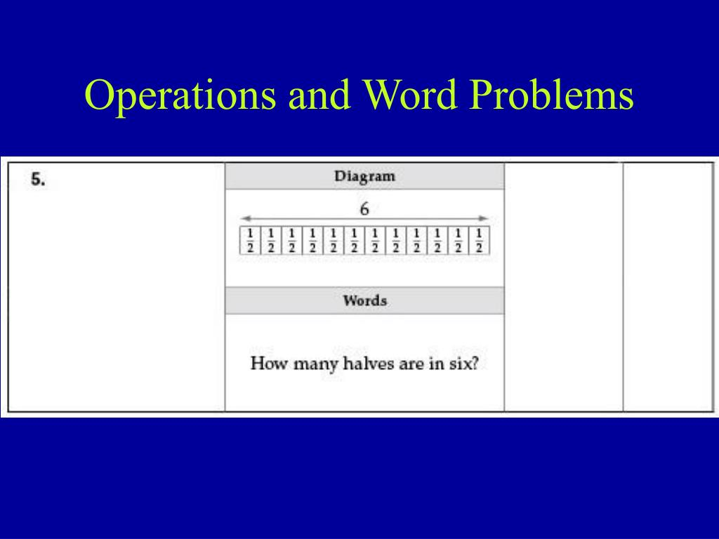 Operations and Word Problems