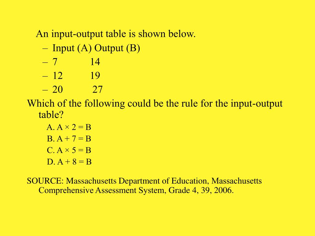 An input-output table is shown below.