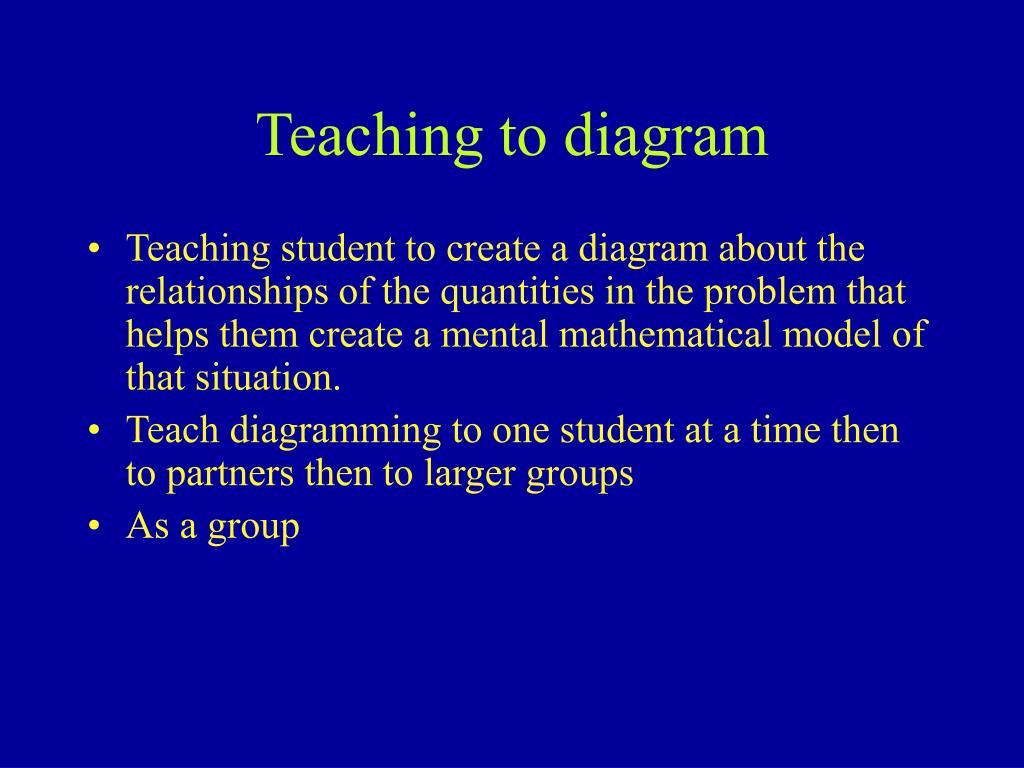 Teaching to diagram