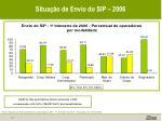 situa o de envio do sip 2006