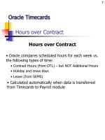 hours over contract