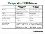 comparative cer returns