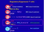 regulatory suppressor t cells