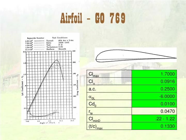 Airfoil – GO 769