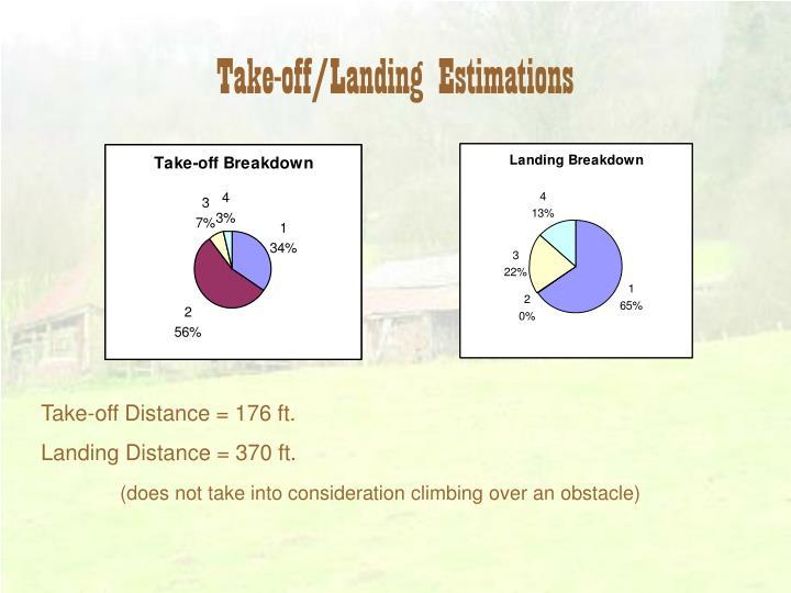 Take-off/Landing Estimations