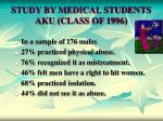 study by medical students aku class of 1996
