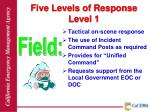 five levels of response level 1