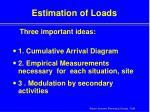 estimation of loads