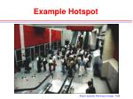 example hotspot