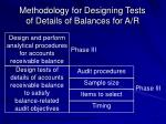 methodology for designing tests of details of balances for a r2