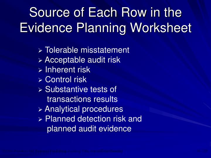 Source of Each Row in the Evidence Planning Worksheet