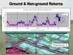 ground non ground returns