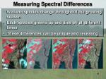 measuring spectral differences