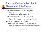 identify deliverables each phase and sub phase