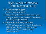 eight levels of process understanding 1 3