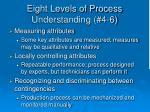 eight levels of process understanding 4 6