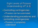 eight levels of process understanding 7 8
