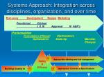 systems approach integration across disciplines organization and over time