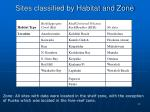 sites classified by habitat and zone