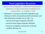 food legislation structures
