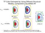 tf coils estimated by using different structural models compared to the aries at