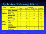 application technology matrix