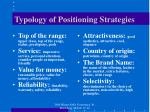 typology of positioning strategies