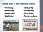 theory base 1 the nature of science